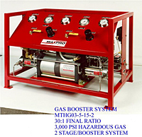 Gas Booster System, 30:1 Ratio, 3,000 psi, Hazardous Gas, 2 Stage-Booster System