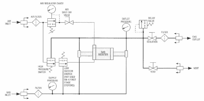 air booster schematic data wiring diagrams u2022 rh naopak co 3 Phase Motor Wiring Connection Wiring Diagrams Three-Phase Transformers