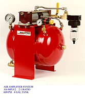 Air Amplifier System, 2:1 Ratio, 600 psi, 4 Gal Tank - AS-MPLV2